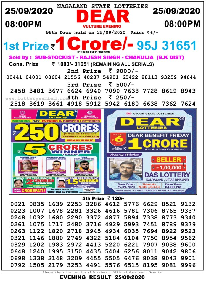 Nagaland State Lottery Result 8 PM 25.9.2020