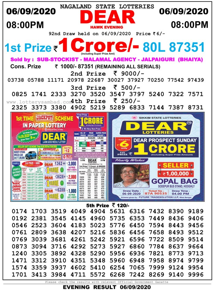 Nagaland State Lottery Result 8 PM 6.9.2020