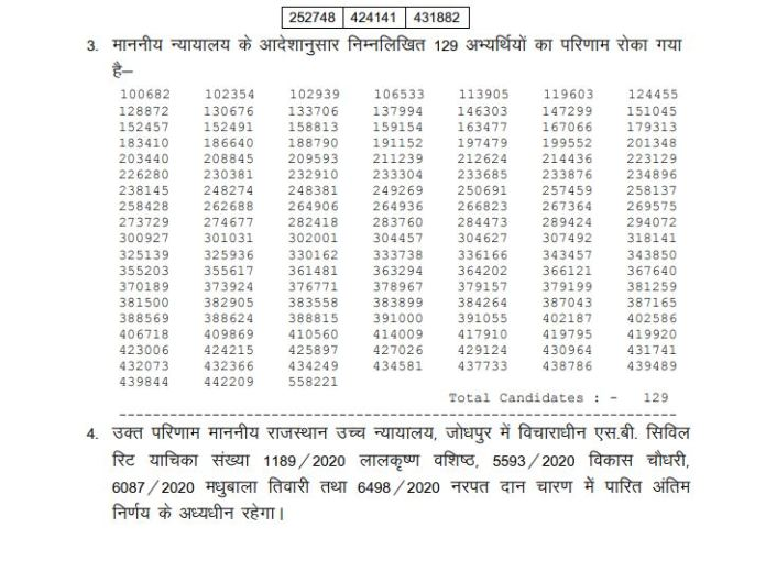 RPSC SI Result 2020 OUT | Sub Inspector, Platoon Commander Selection List