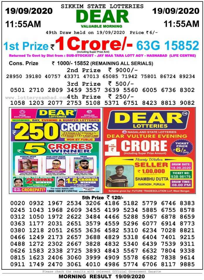Sikkim State Lottery Result 11.55 AM 19.9.2020