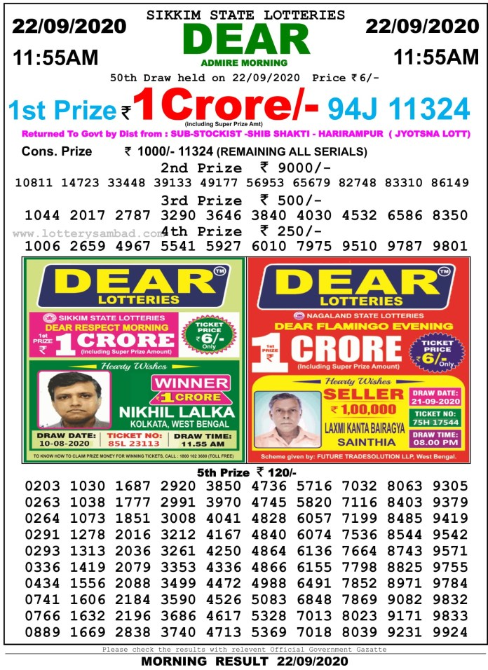 Sikkim State Lottery Result 11.55 AM 22.9.2020