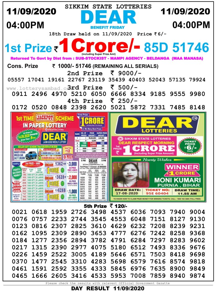 Sikkim State Lottery Result 4 PM 11.9.2020