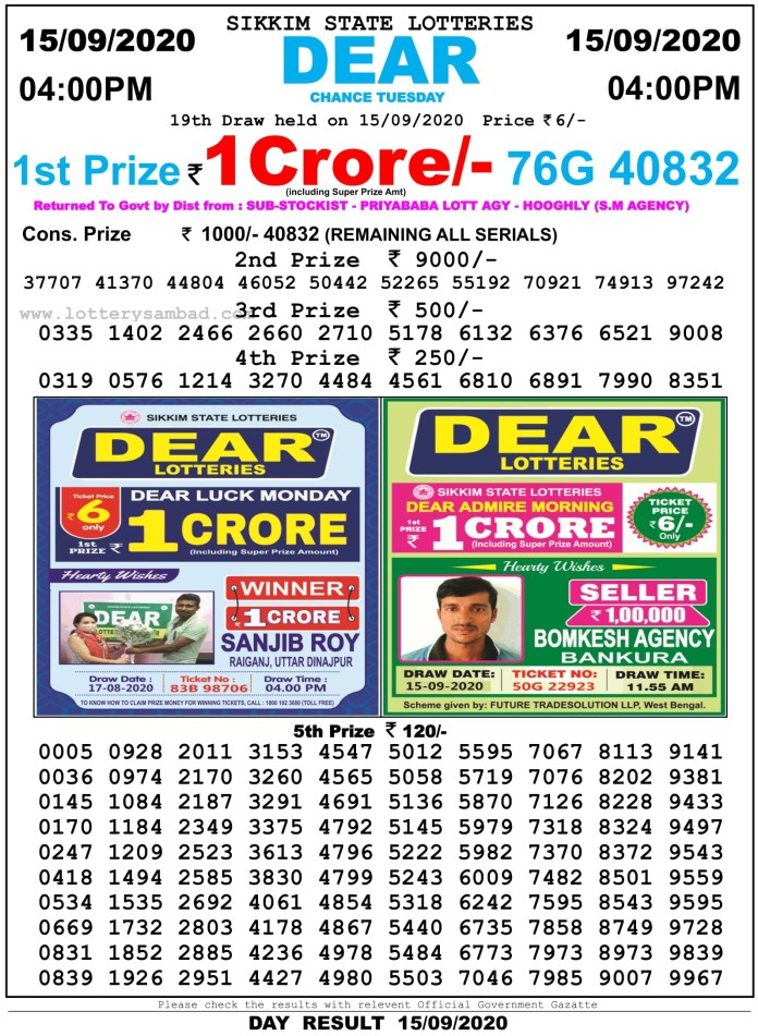 Sikkim State Lottery Result 4 PM 15.9.2020