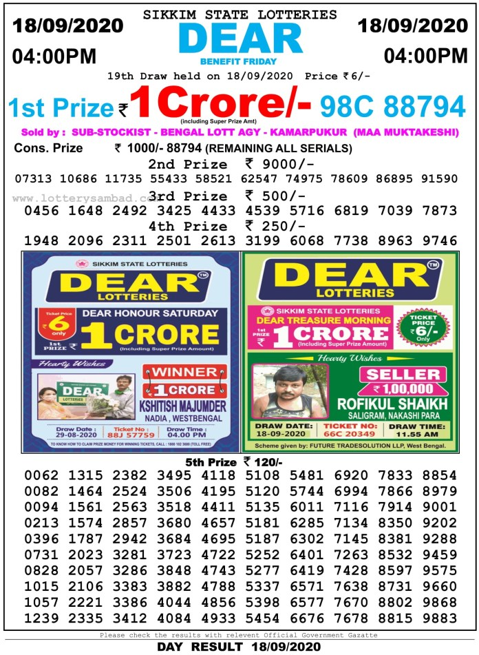 Sikkim State Lottery Result 4 PM 18.9.2020