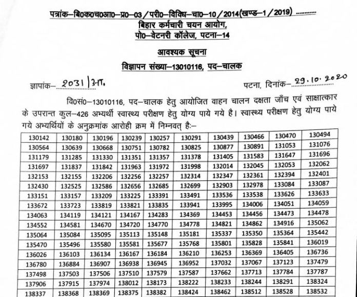 BSSC Driver Result 2020 (OUT), Cut off, Merit list @ bssc.bih.nic.in