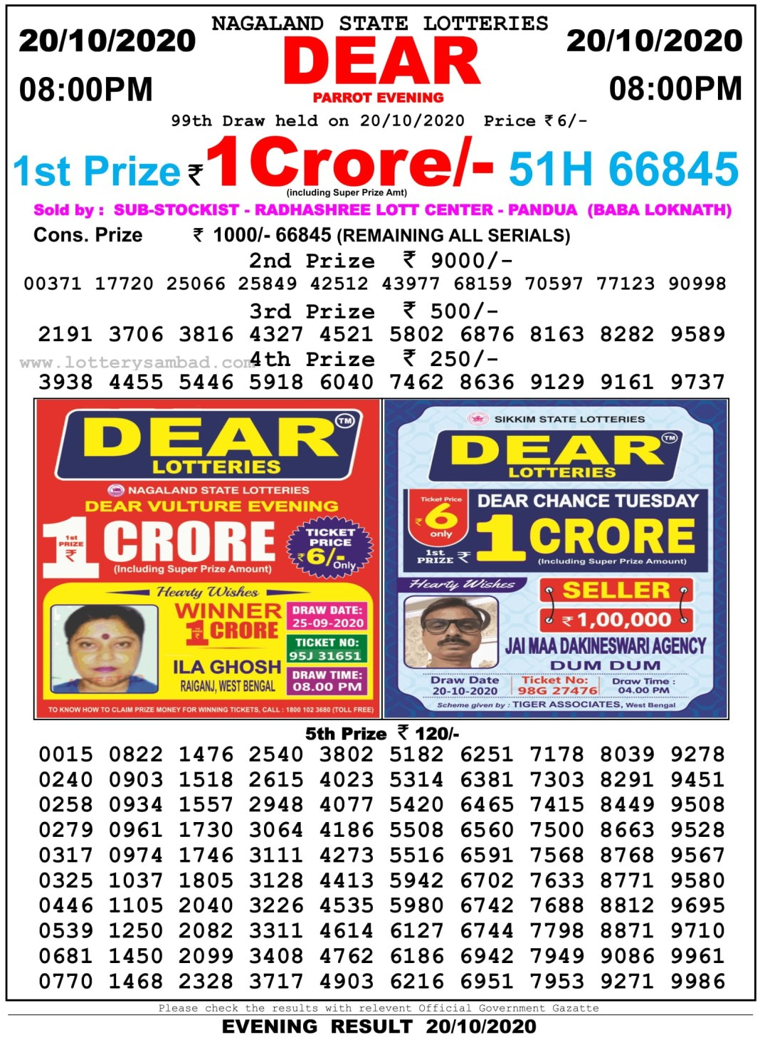 Nagaland State Lottery Result 8 PM 20.10.2020