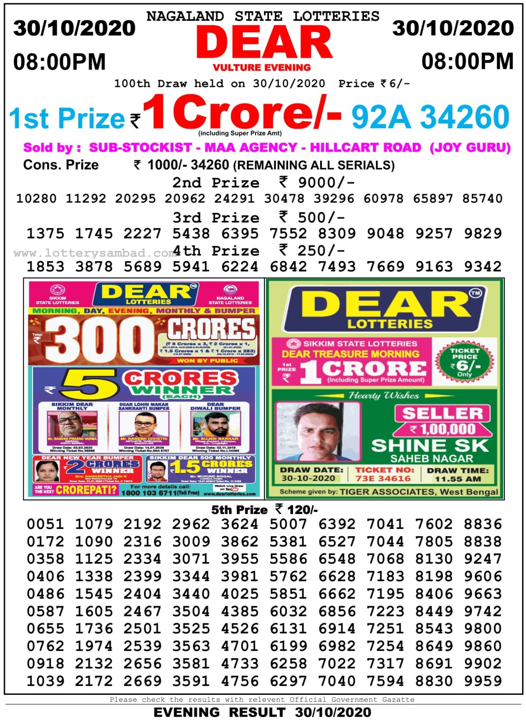 Nagaland State Lottery Result 8 PM 30.10.2020
