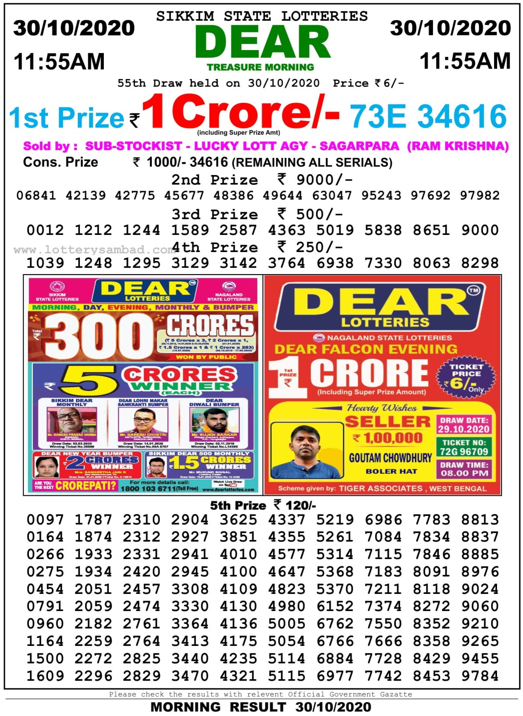 Sikkim State Lottery Result 11.55 AM 30.10.2020