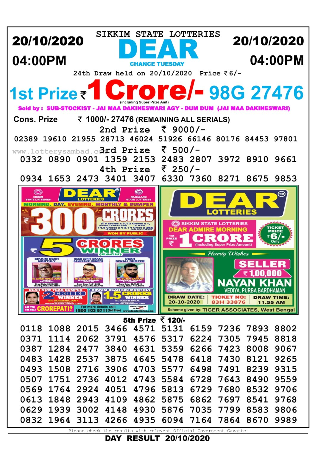 Sikkim State Lottery Result 4 PM 20.10.2020