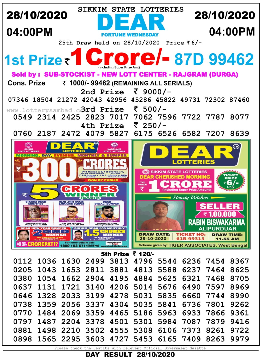 Sikkim State Lottery Result 4 PM 28.10.2020