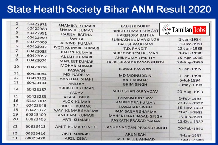 State Health Society Bihar ANM Result 2020 (OUT) | Technician, NMHP, RPMU Cut Off, Merit List