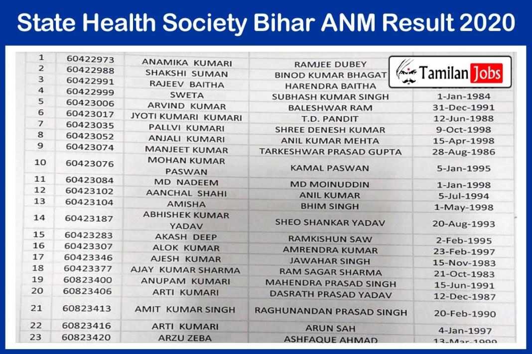 State Health Society Bihar ANM Result 2020
