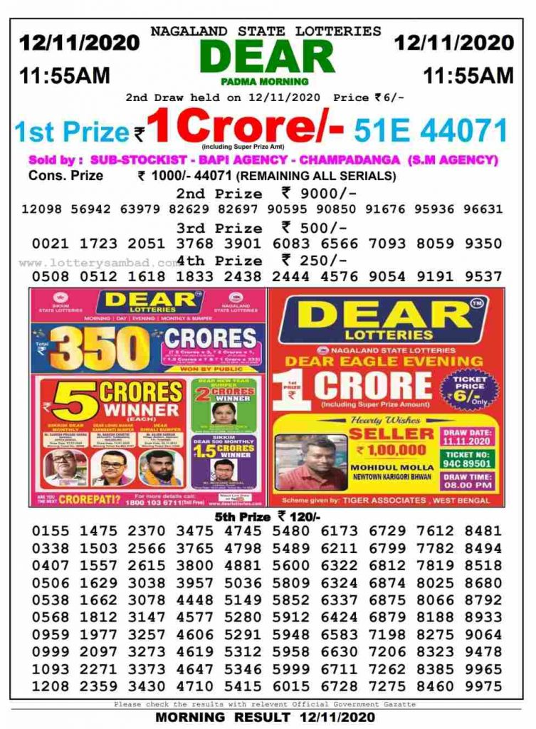 Nagaland State Lottery Result Live Today 12.11.2020