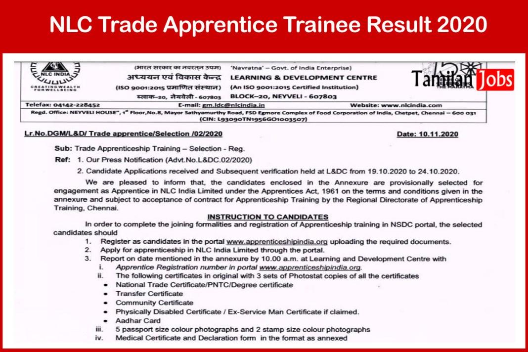 NLC Trade Apprentice Trainee Result 2020