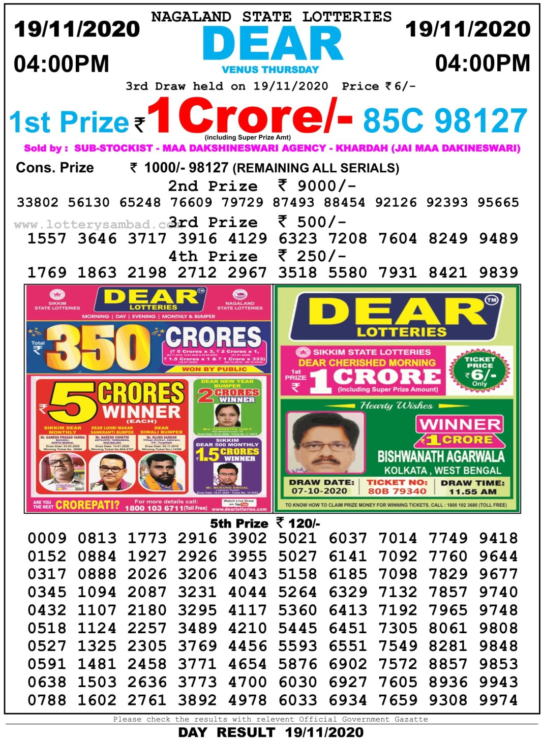 Nagaland State Lottery Result 4 PM 19.11.2020