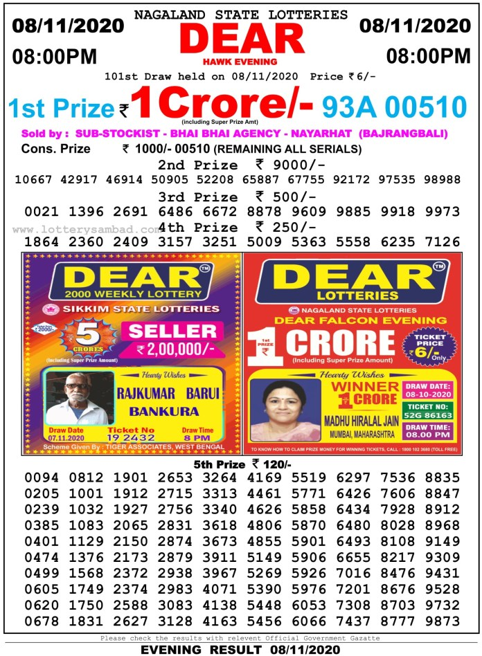 Nagaland State Lottery Result 8 PM 8.11.2020