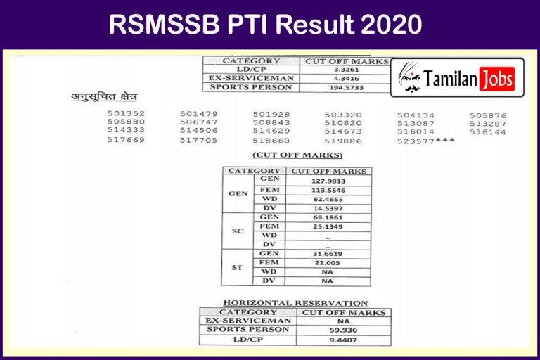 RSMSSB PTI Result 2020 (Released) | Physical Training Instructor Selection List