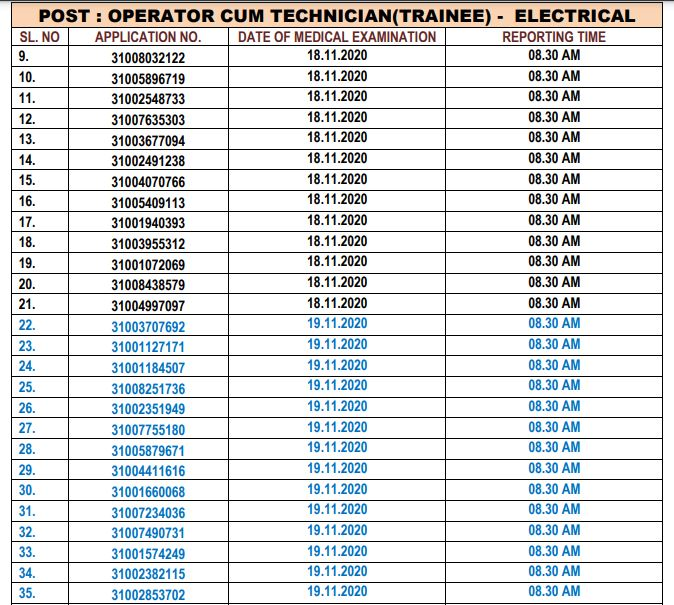 SAIL Operator Technician Result 2020 Out, Check Cut Off, Merit List