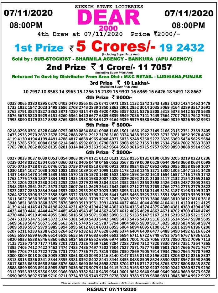 Sikkim Dear 2000 Monthly Lottery Result 8PM 7.11.2020
