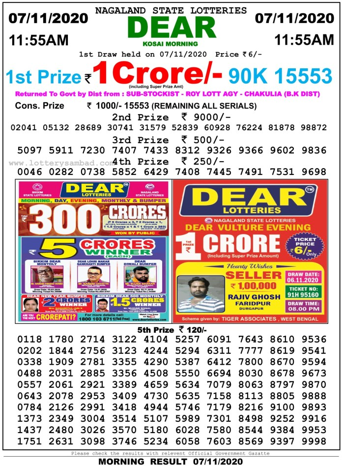 Sikkim State Lottery Result 11.55 AM 7.11.2020