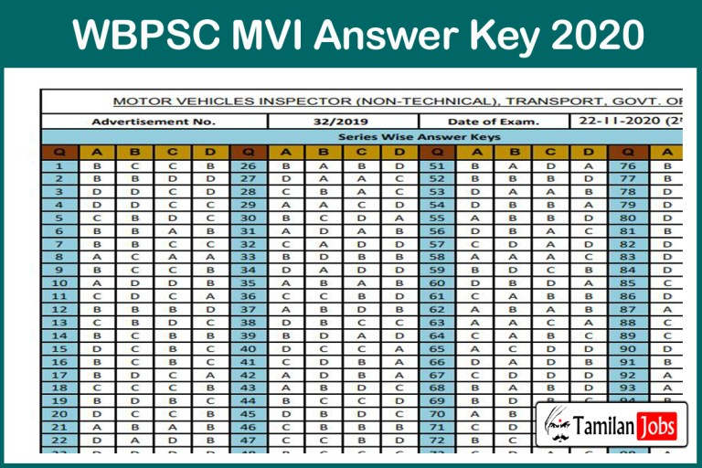 WBPSC MVI Answer Key 2020 PDF (Out) | Download Here