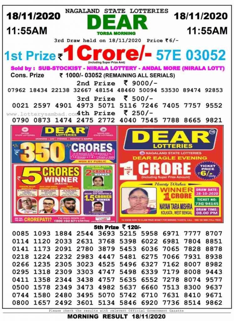 Nagaland State Lottery Result Live Today 18.11.2020