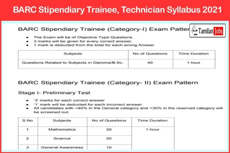 BARC Stipendiary Trainee, Technician Syllabus 2021 Download @ barc.gov.in