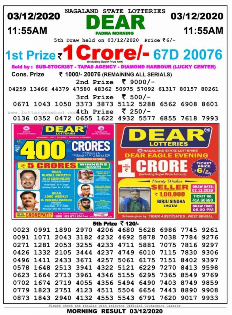 Sikkim State Lottery Result Live Today 3.12.2020