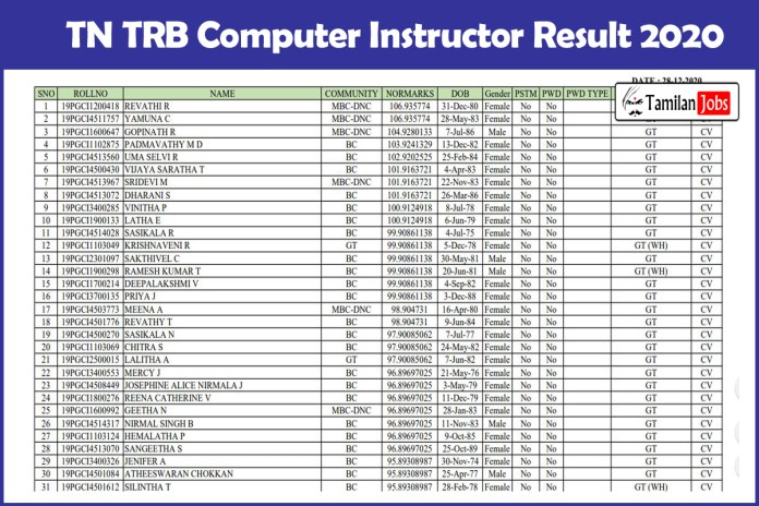 TN TRB Computer Instructor Result 2020 (Out) | Download Grade I Selection List