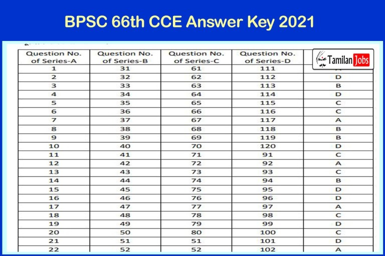 BPSC 66th CCE Answer Key 2021 PDF (Released) | Exam Key, Objections