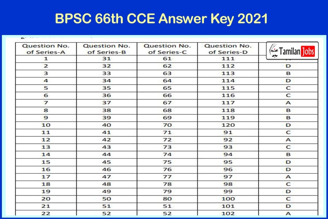 BPSC 66th CCE Answer Key 2021