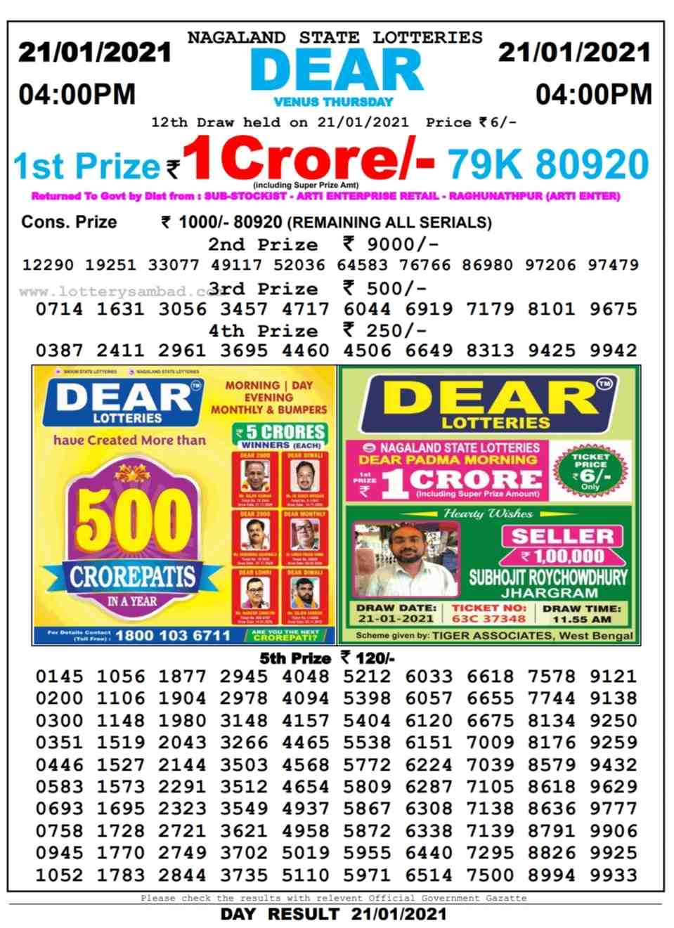 Nagaland Lottery 4 PM result on 21.1.2021