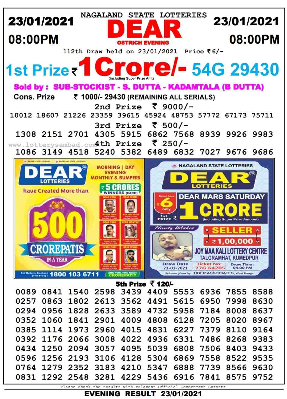 Nagaland Lottery Sambad 8 PM Result on 23.1.2021