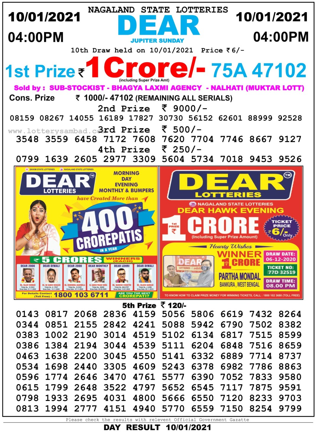Nagaland State Lottery Result 4 PM 10.1.2021
