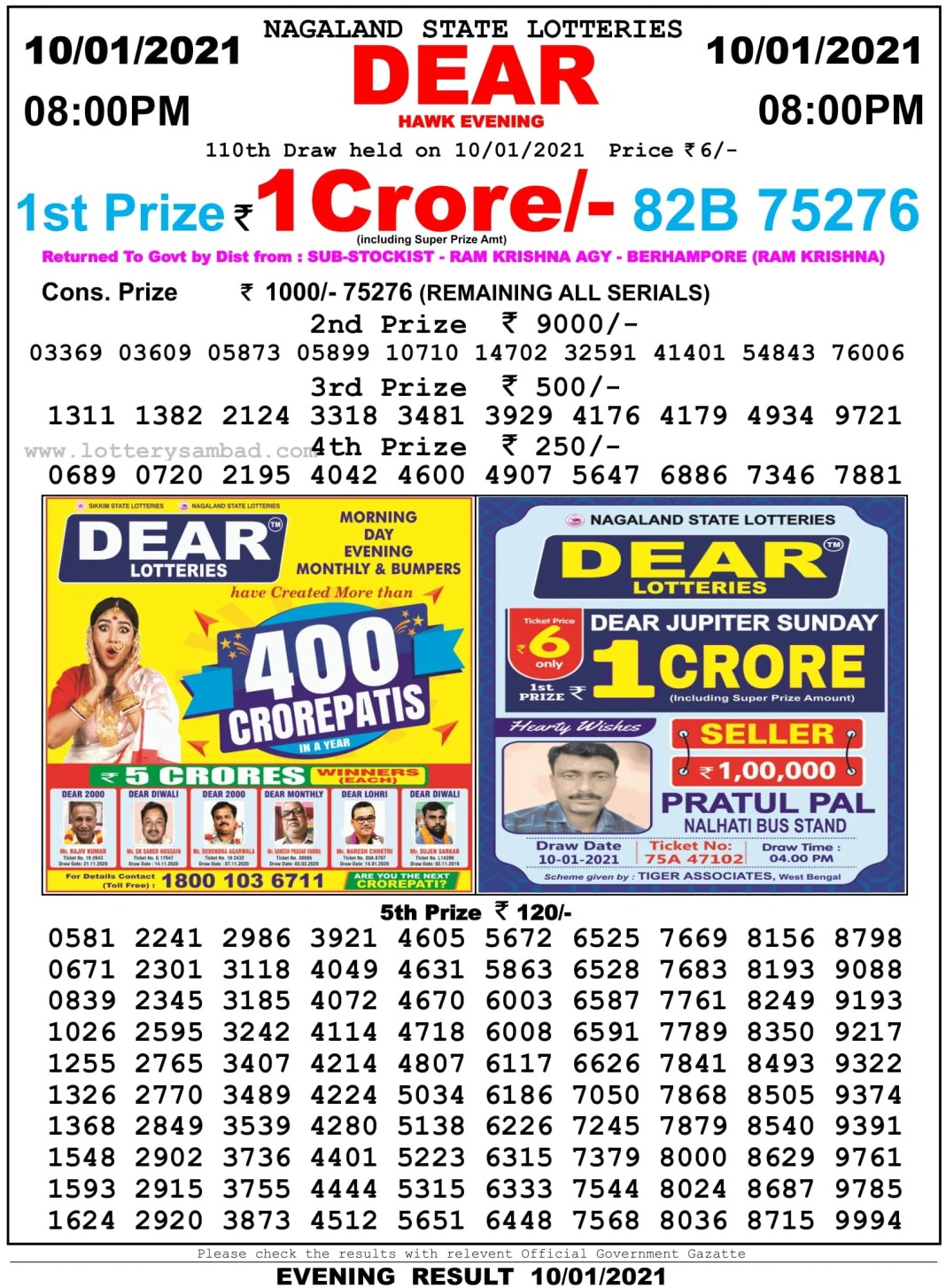 Nagaland State Lottery Result 8 PM 10.1.2021