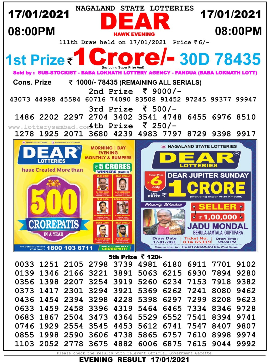 Nagaland State Lottery Result 8 PM 17.1.2021