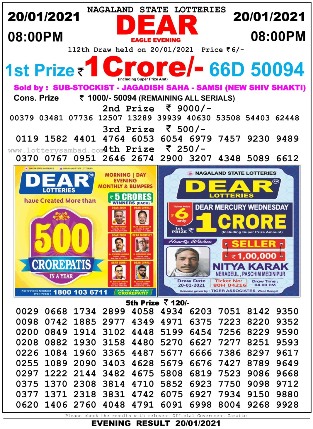 Nagaland State Lottery Result 8 PM 20.1.2021