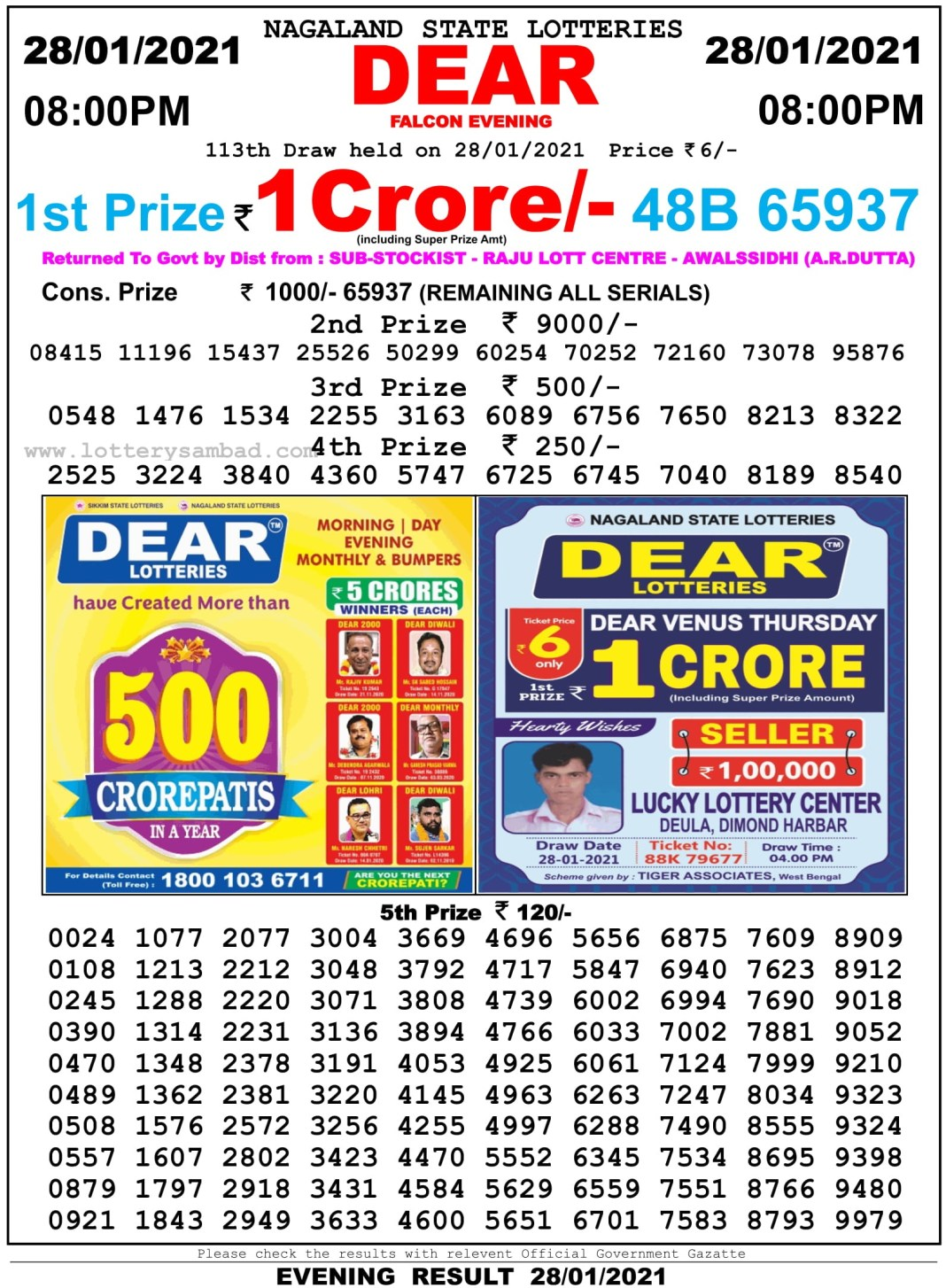 Nagaland State Lottery Result 8 PM 28.1.2021