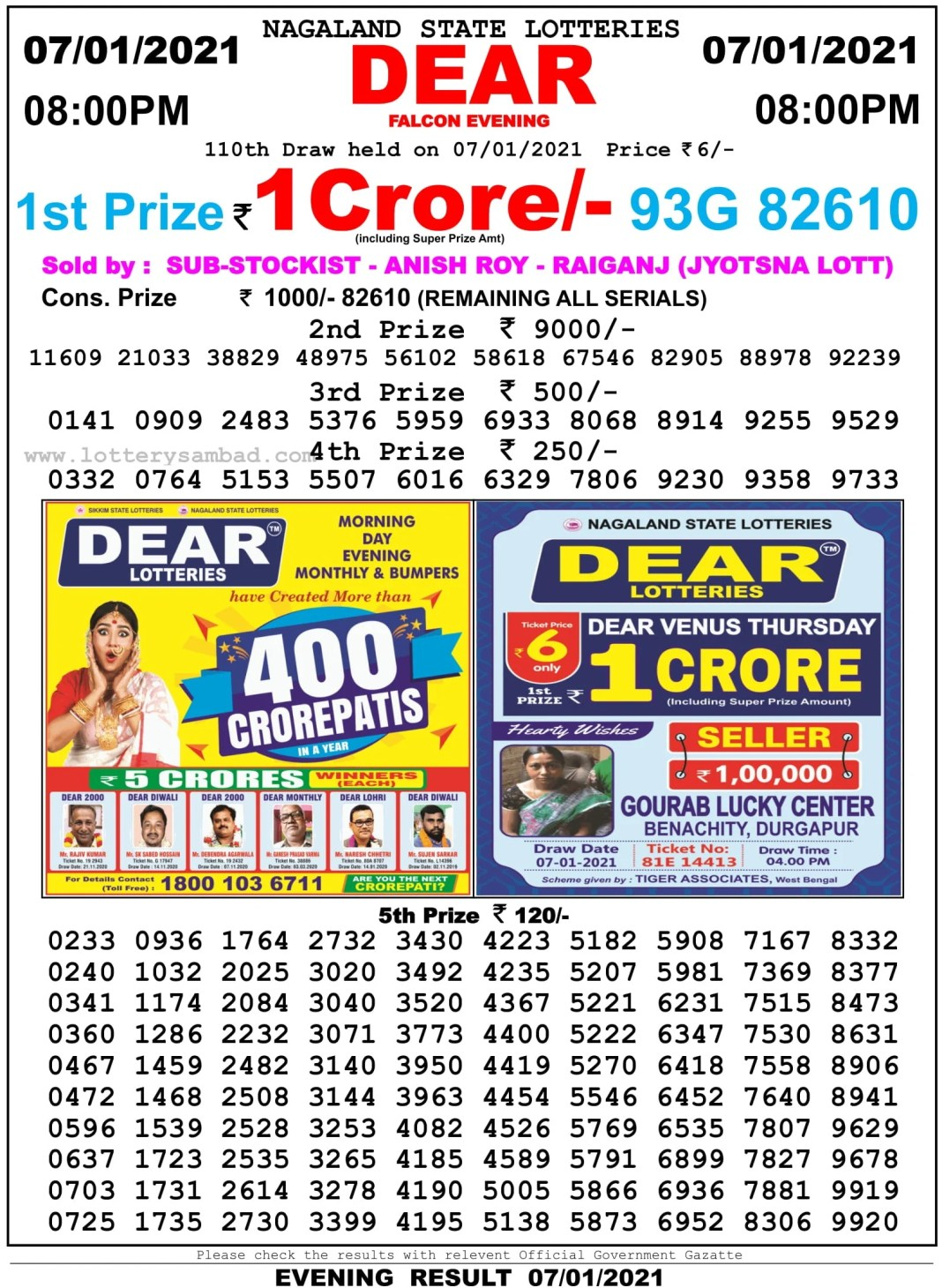 Nagaland State Lottery Result 8 PM 7.1.2021
