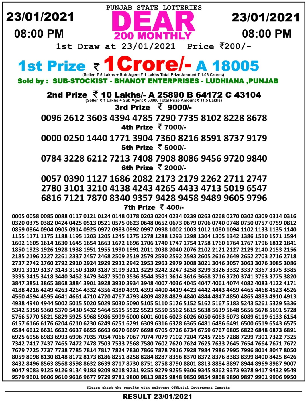 Punjab Dear 200 Monthly Lottery Result 8 PM23.1.2021