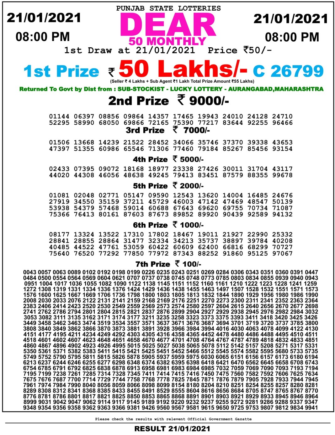 Punjab Dear 50 Monthly Lottery Result 8 PM 21.1.2021