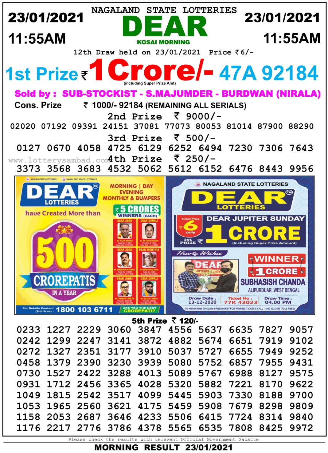 Sikkim State Lottery Result 11.55 AM 23.1.2021