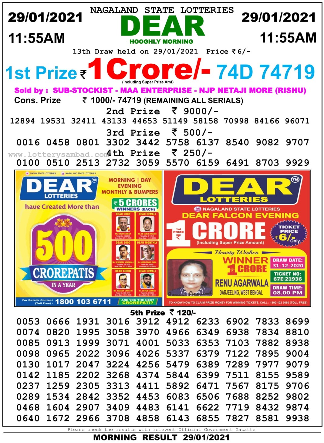 Sikkim State Lottery Result 11.55 AM 29.1.2021