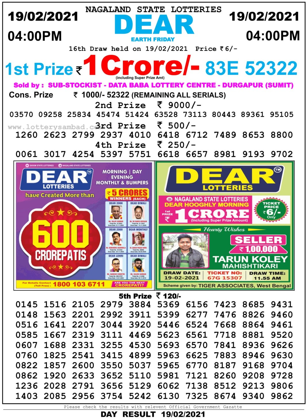 Nagaland State Lottery Result 4 PM 19.2.2021