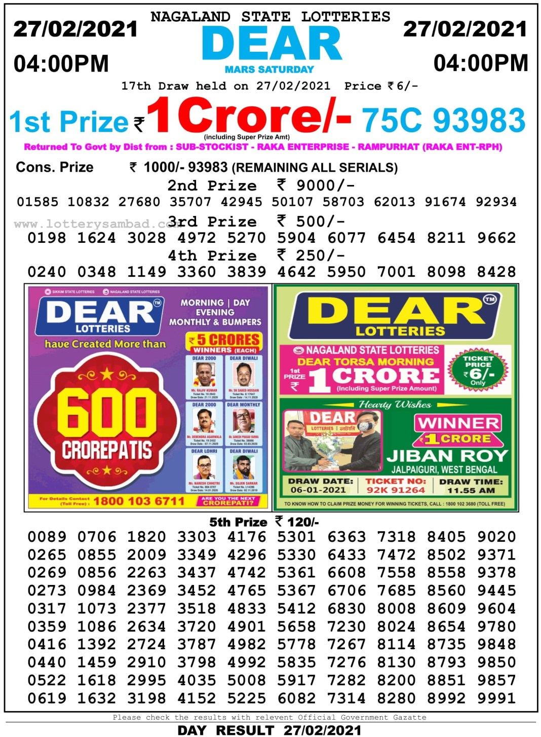 Nagaland State Lottery Result 4 PM 27.2.2021