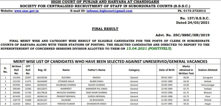 Punjab And Haryana High Court Clerk Result 2021 (Out) @ highcourtchd.gov.in