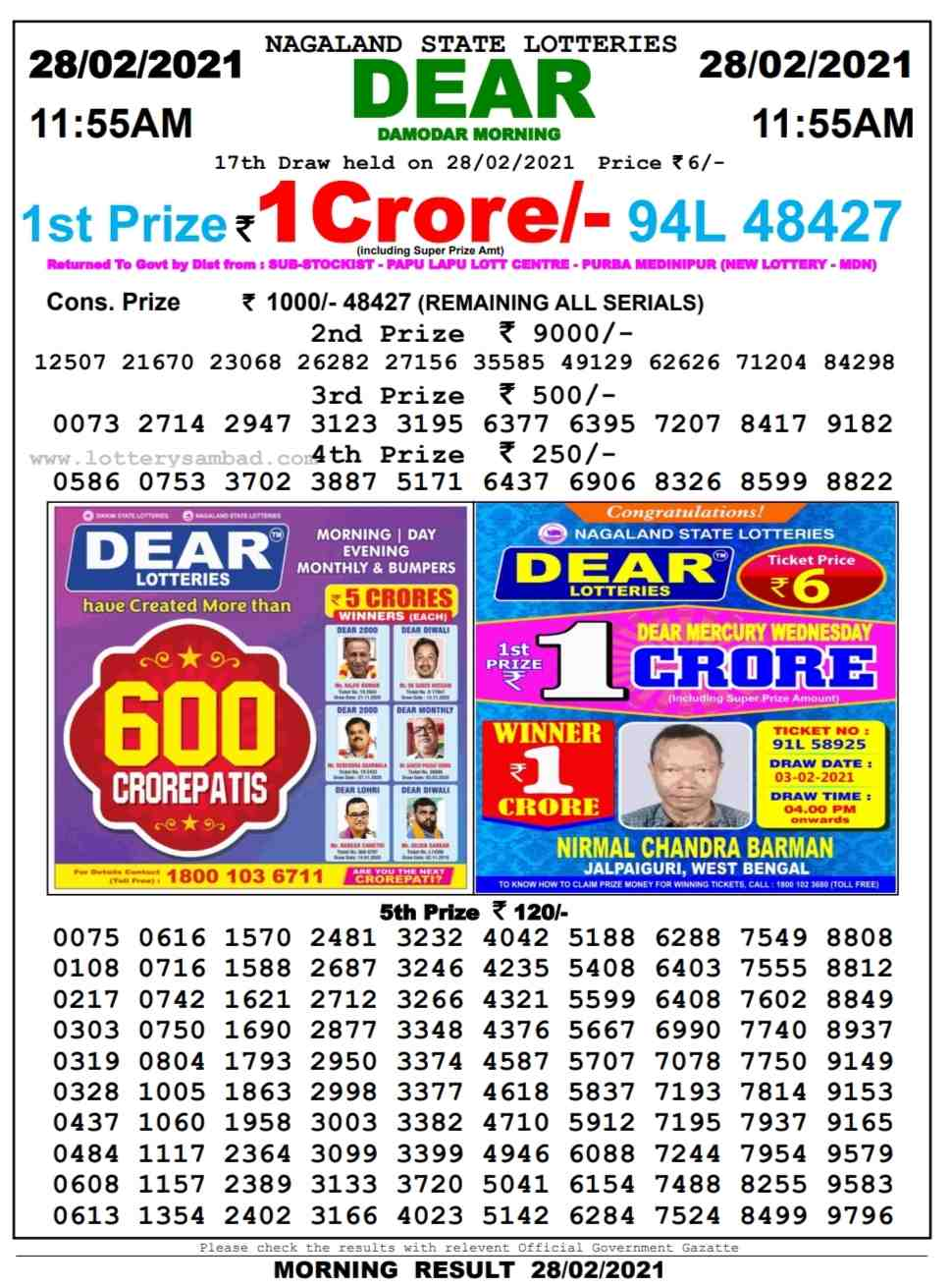 Sikkim Sambad lottery result at 11.55 on 02.28.2021