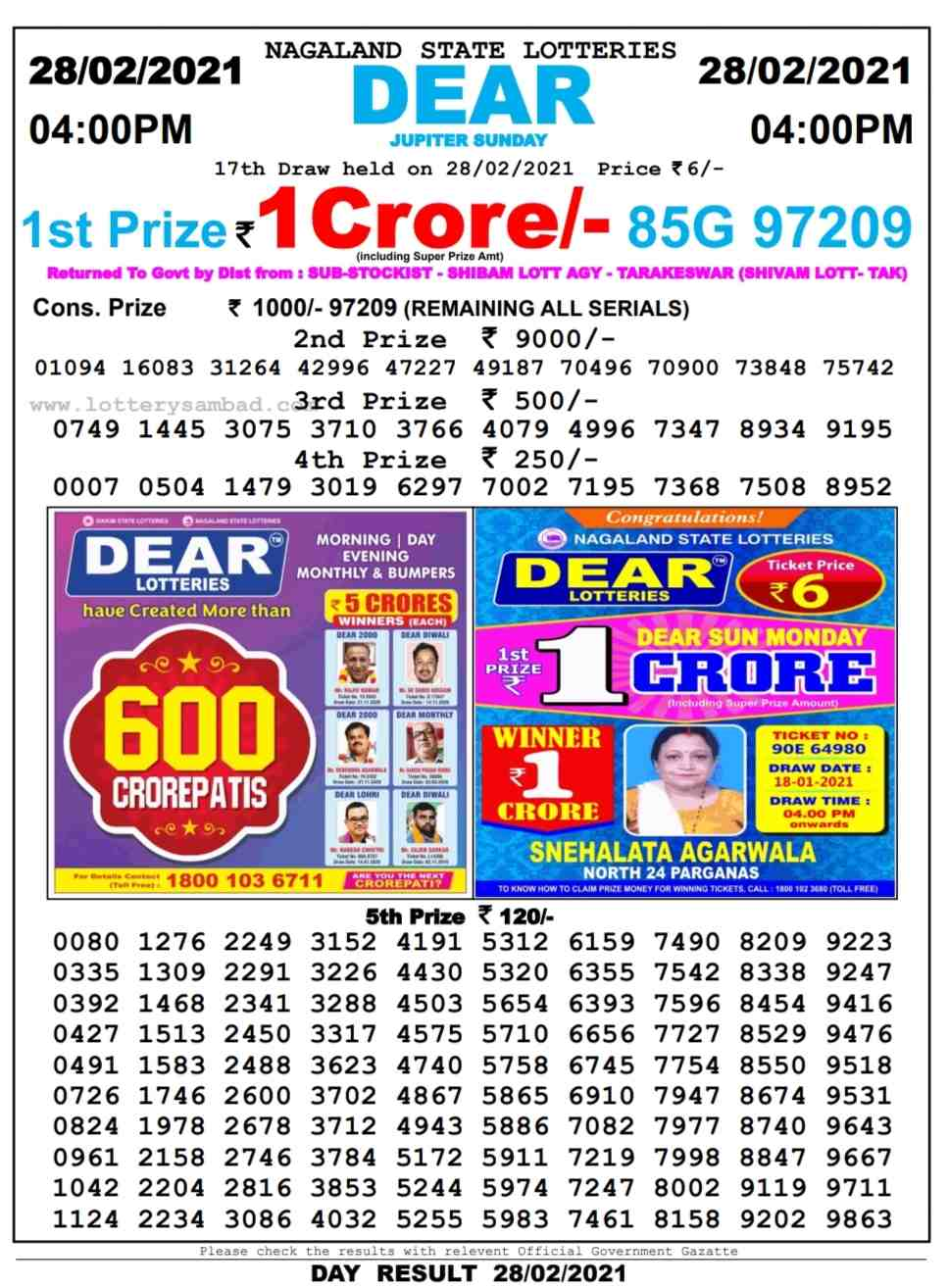Sikkim Sambad lottery result at 4 pm on 02.28.2021