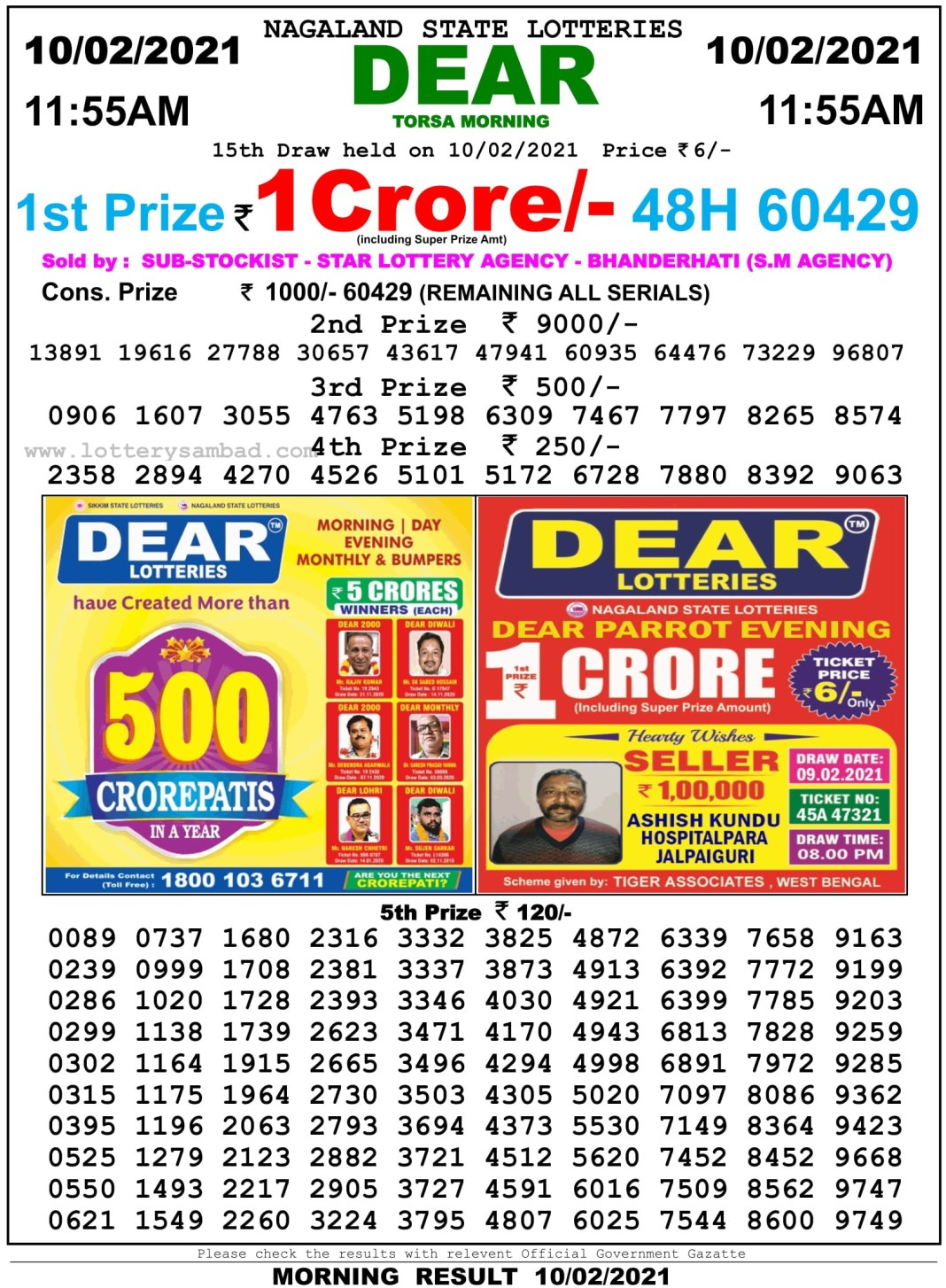 Sikkim State Lottery Result 11.55 AM 10.2.2021