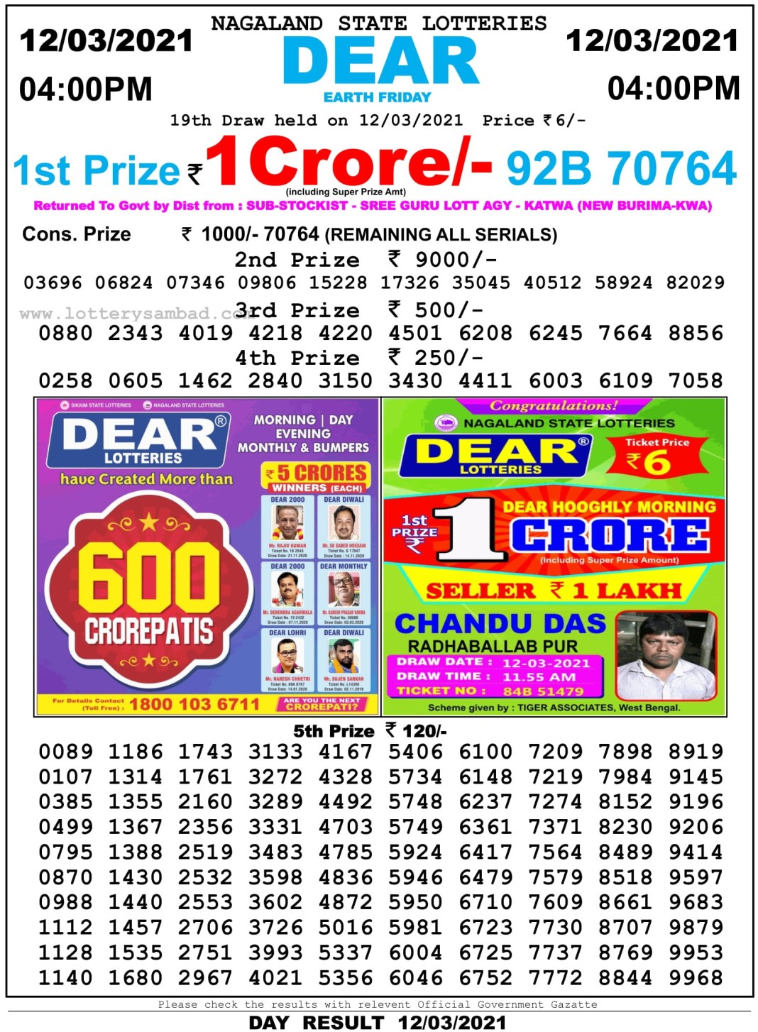 Nagaland State Lottery Result 4 PM 12.3.2021